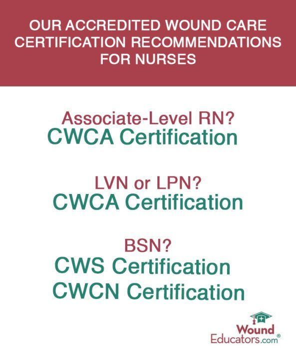 wound care certification for nurses | woundeducators.com | online ...
