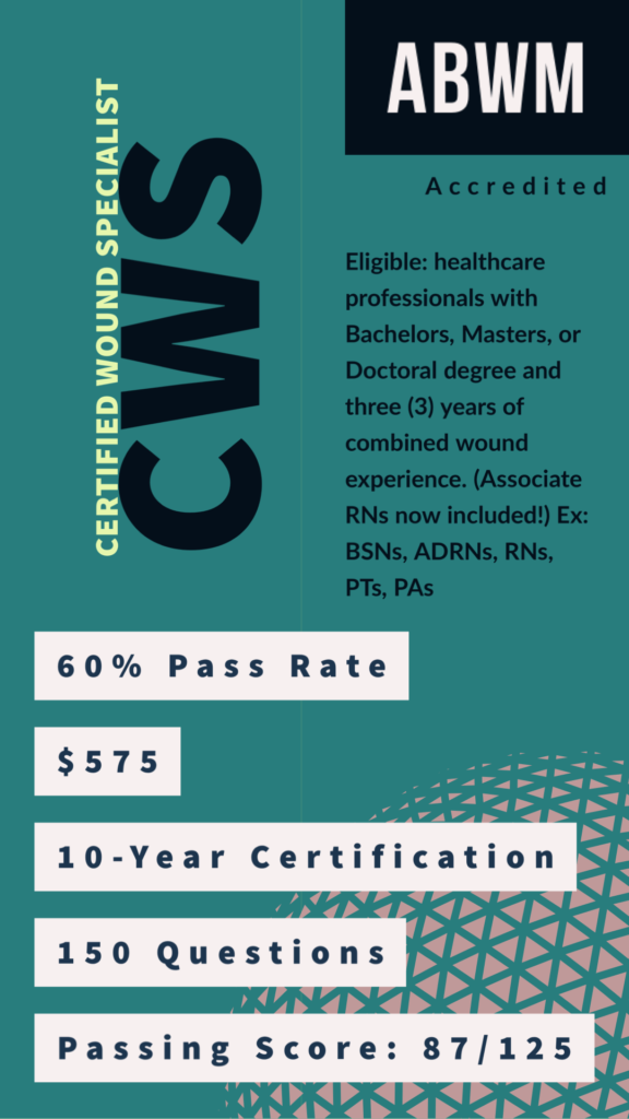 the CWS® certification